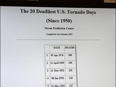 Tornado Alley Less Deadly Than The South