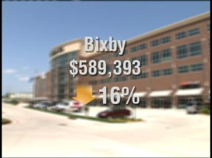 Sales Tax Revenues Put To Reality Check