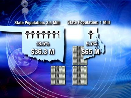 Disproportionate Share Hospital Program Put To Reality Check