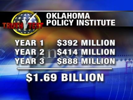 Fact Or Fiction: The Truth Behind Oklahoma State Question 744