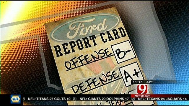 Tulsa Report Card Against SMU