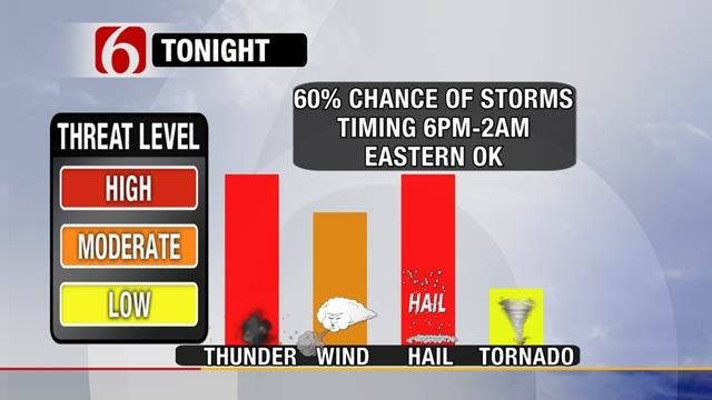 Threat Of Golf Ball-Sized Hail, Damaging Winds And Tornadoes Across Oklahoma