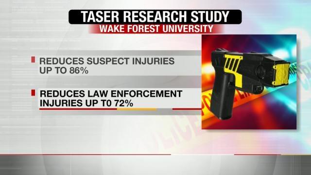 Foundation Donates 200 Tasers To Tulsa Police
