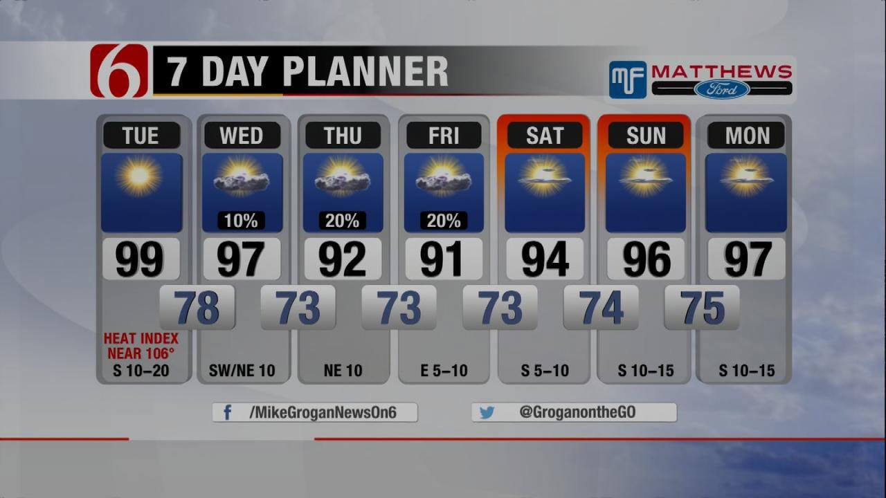 Another Hot Day For Oklahoma, But Cooler Temps On The Way