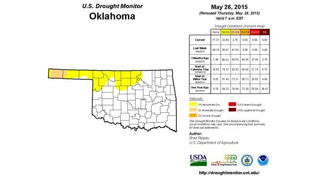 Dick Faurot's Weather Blog: Drought To Flood