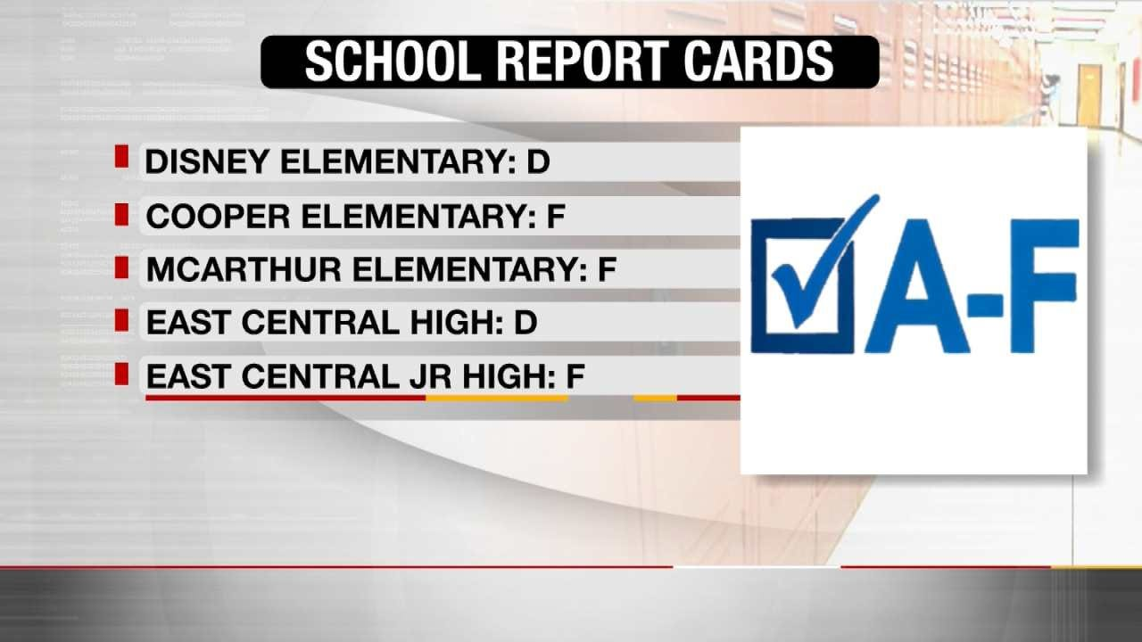TPS Says State Report Cards Are Not Accurate