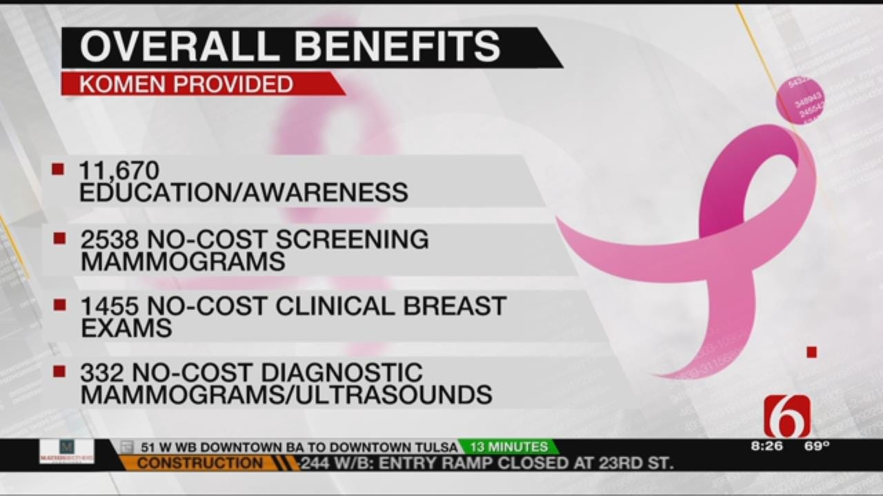 How Your Tulsa Komen Race For The Cure Donations Are Used