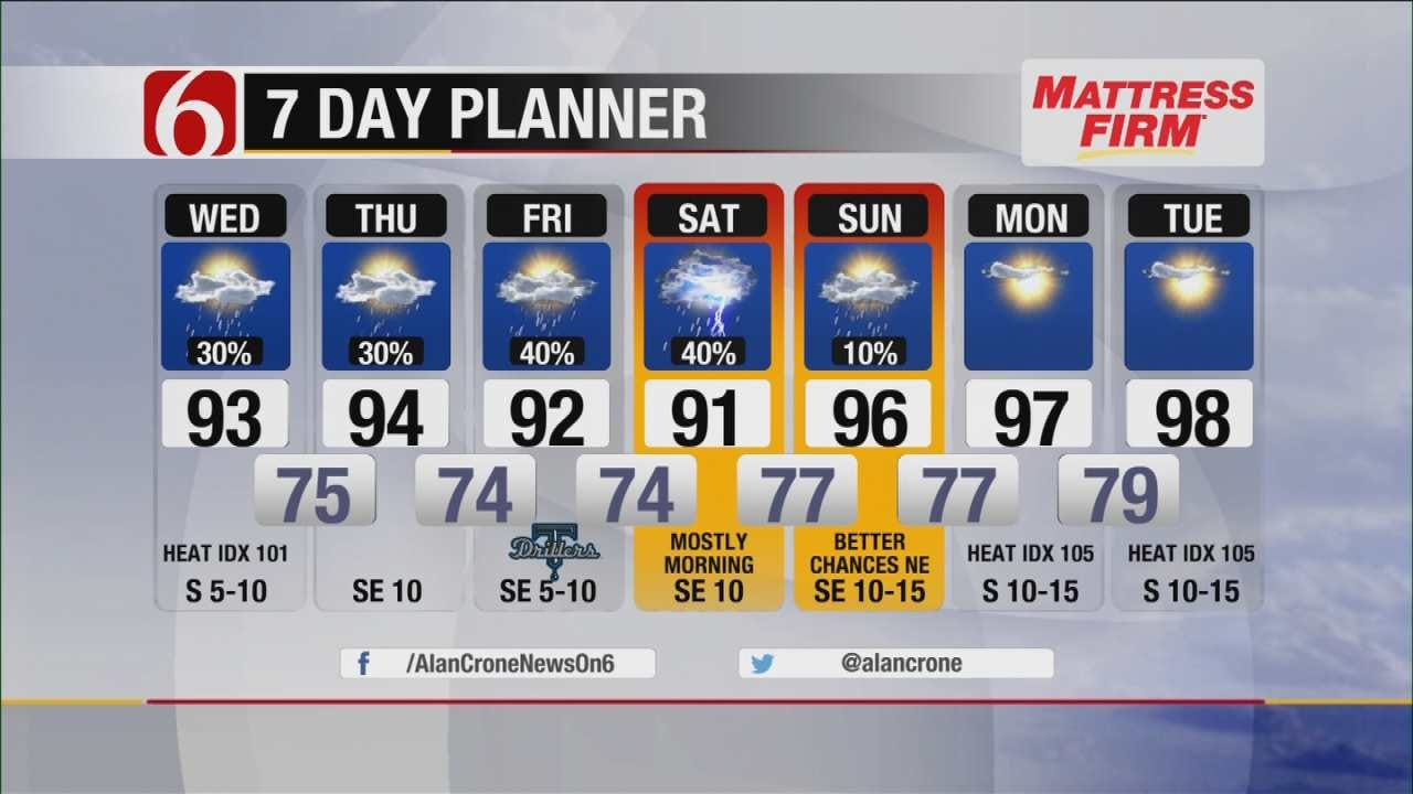 More Rain, Muggy Weather For NE Oklahoma