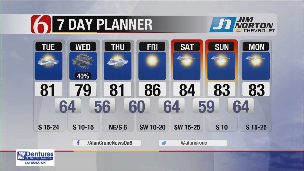 Storms Possible Across NE Oklahoma Wednesday