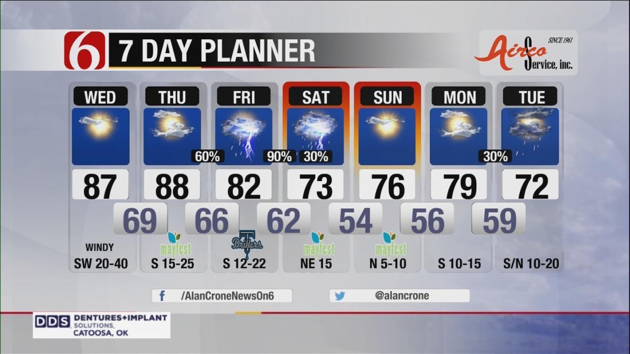 Windy, Windy Wednesday In NE Oklahoma Following Storms