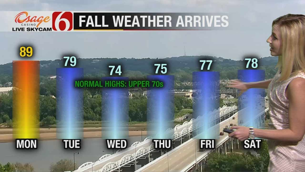 Cold Front, Rain Chances Ahead For Eastern Oklahoma