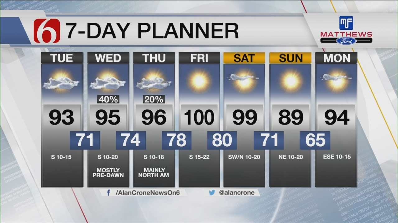 Oklahoma Storm Chances Late Tuesday, Early Wednesday