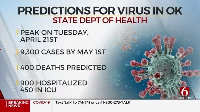Oklahoma State Health Dept: April 21st Is Predicted Coronavirus (COVID-19) Peak
