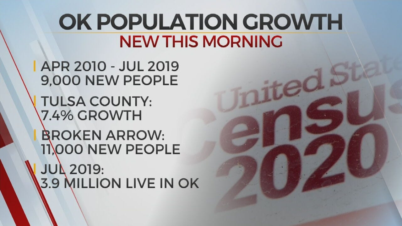 U.S. Census Bureau Data Shows Oklahoma is Nearing 4 Million Population Mark
