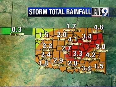 Windy Weather Thursday & Rainfall Summary