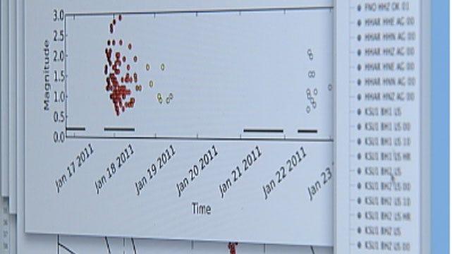 Researchers Use Seismographs To Predict Tornado