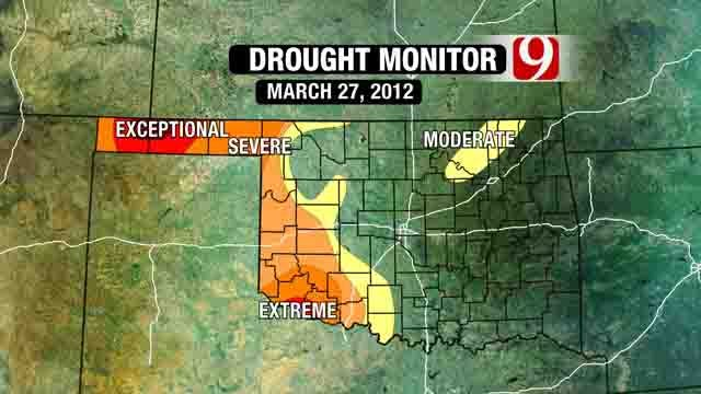 Droughtbusters!