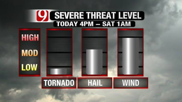 Storms Friday Could Bring Strong Winds, Hail And Tornadoes