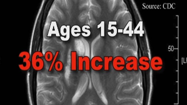 Stroke Risk Increasing Among Younger Patients In Oklahoma