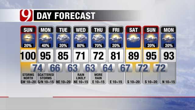 Good Rain Chances, High Temperatures Across Oklahoma Sunday