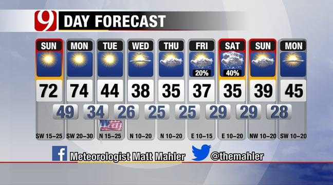 Arctic Front: This Week's Forecast Calls For The Big Coats