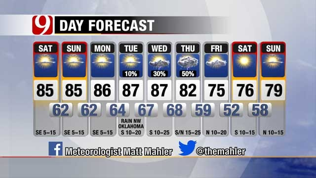 Quiet, Warm Weather Continues In Oklahoma This Weekend