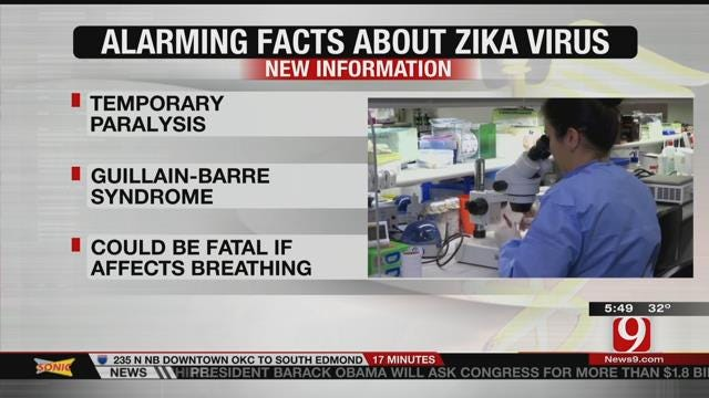 Zika Virus: What You Need To Know