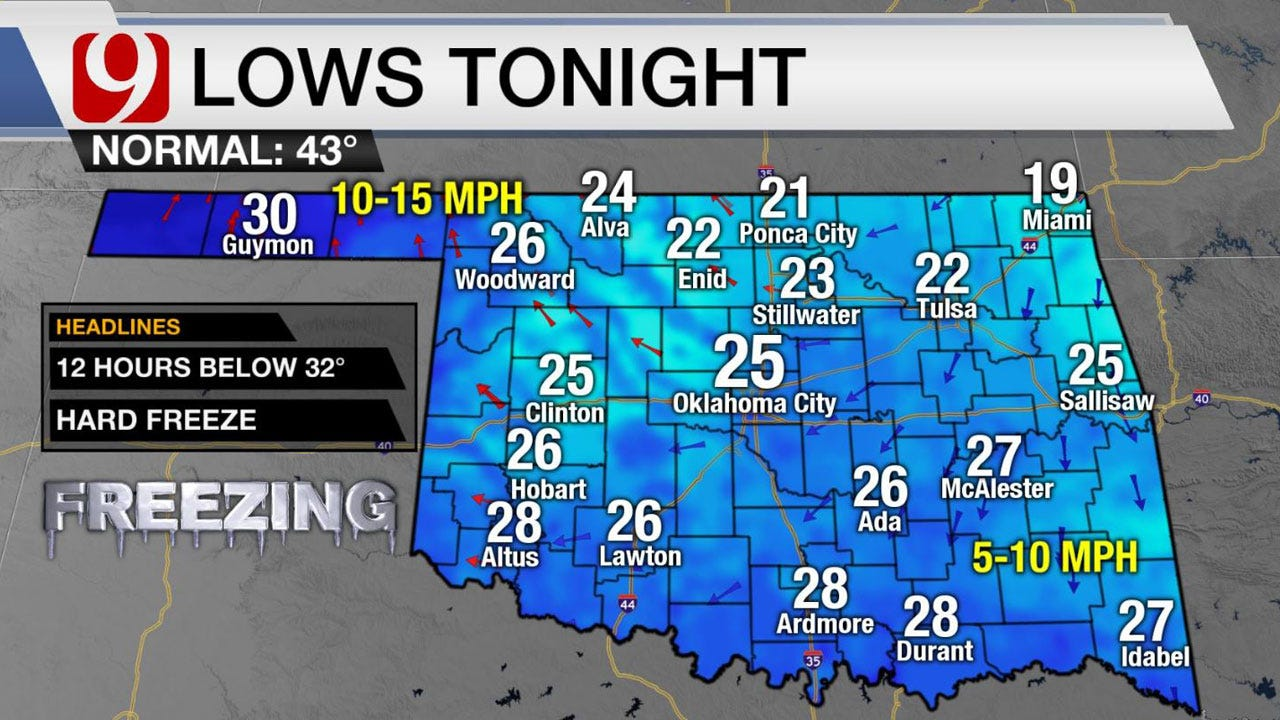 Highs In The 40s Friday, Hard Freeze To Start Bedlam Saturday