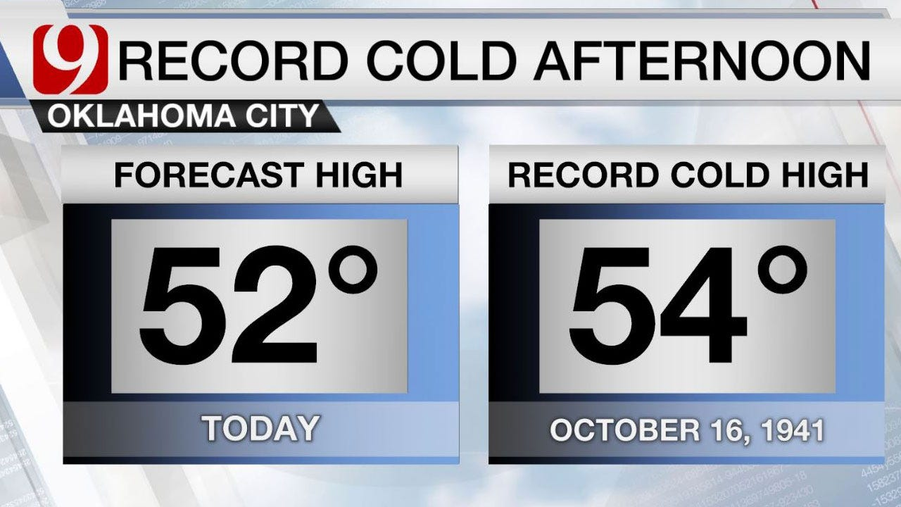 Light Showers Possible Tuesday, Record Coolest High To Likely Fall