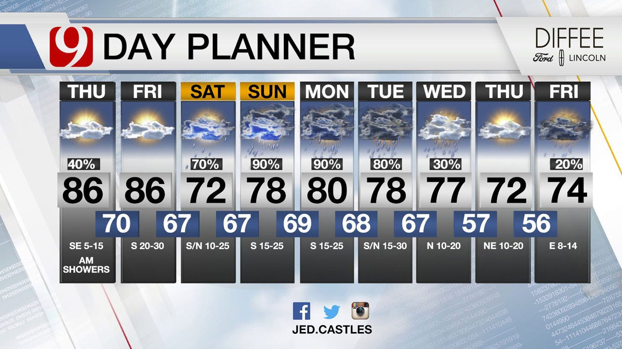 Hot Thursday Afternoon: Stormy Pattern Moves Through Weekend