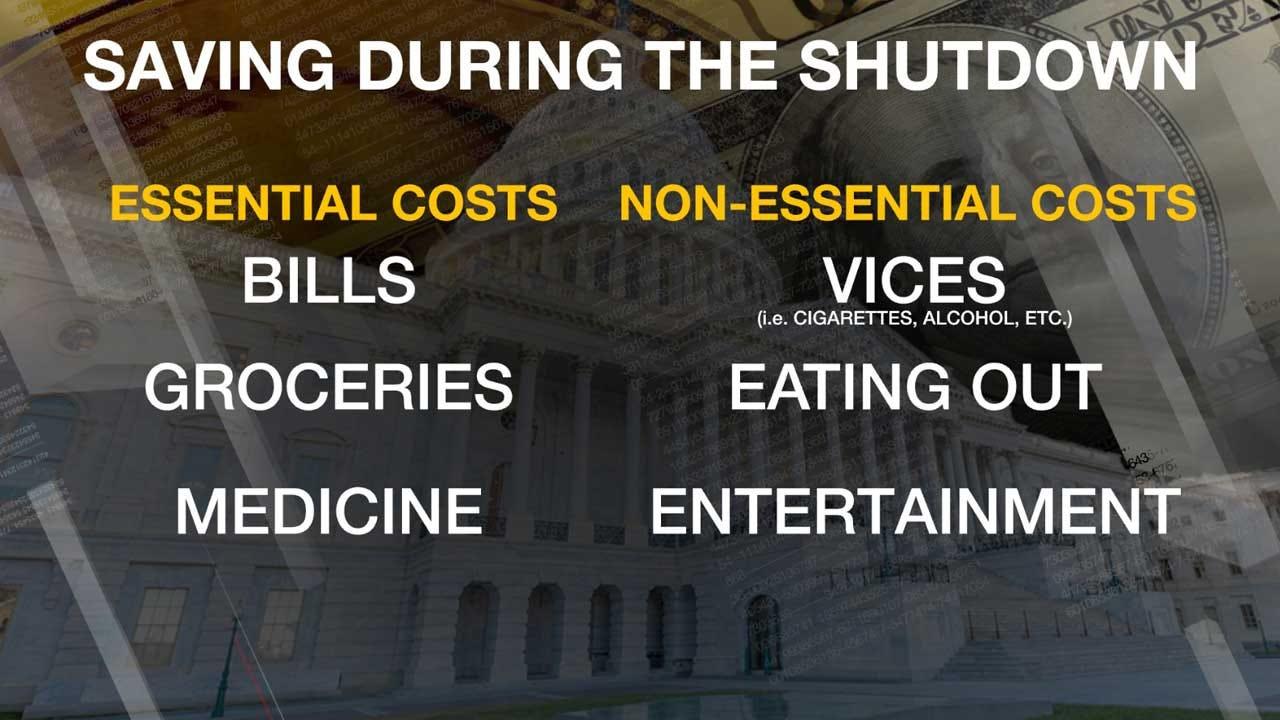 OKC Investment Advisor Shares Ways To Save During Shutdown