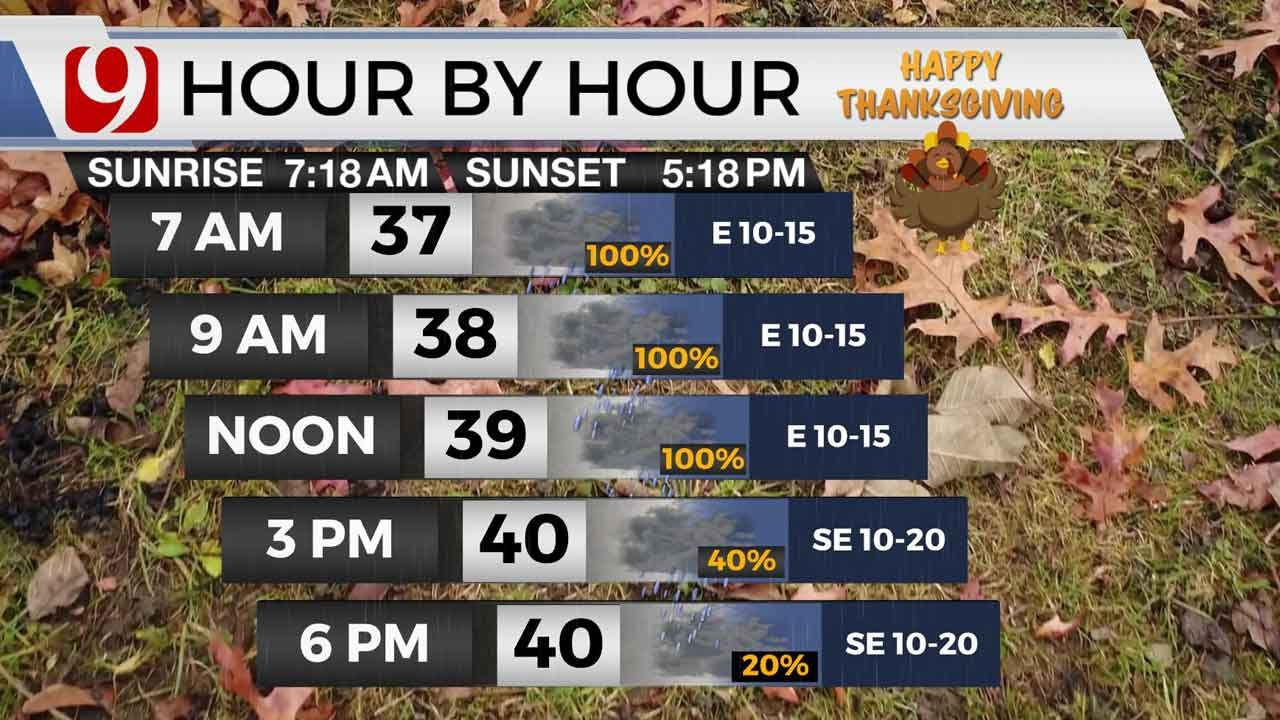 Thanksgiving Weather: Morning Wintry Mix Moves Out, Chilly Rain To Continue