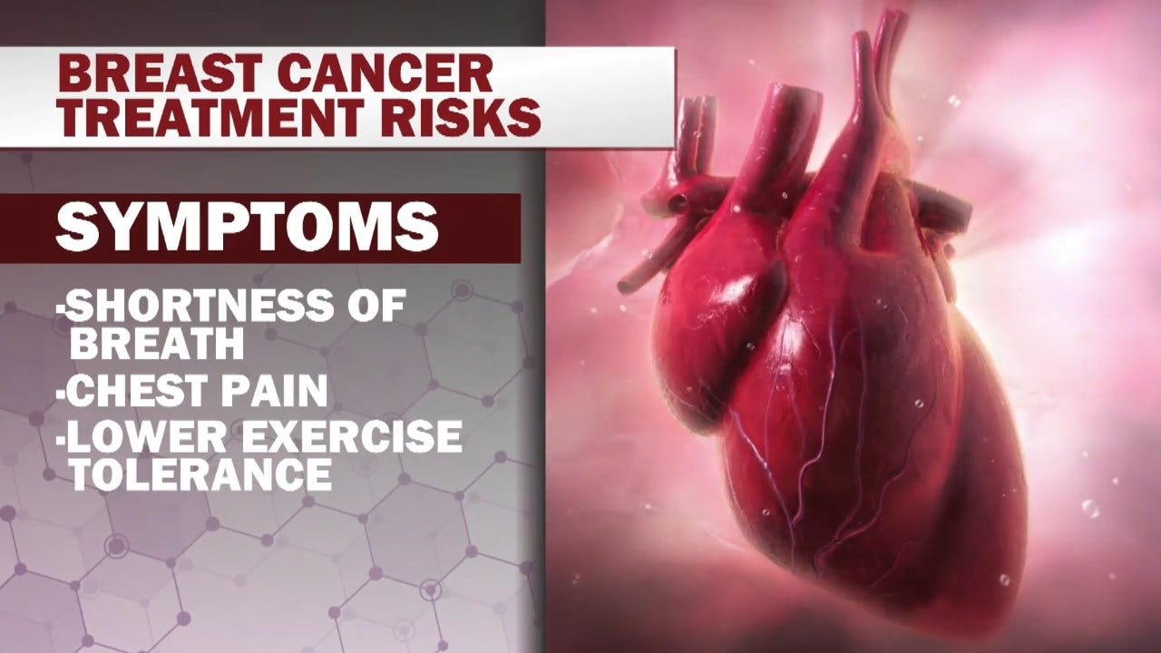 Emerging Cardio-Oncology Field Fights Heart Disease In Breast Cancer Patients